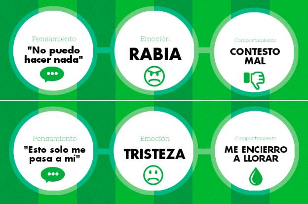 infografia_estres_es2